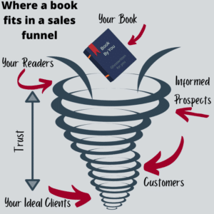 Where a book fits in a sales funnel | Ghostwriting by Tina Konstant